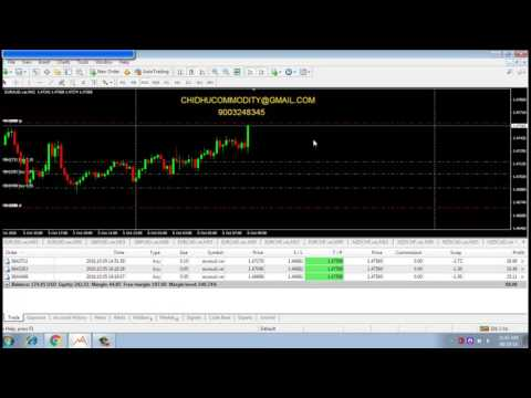 Best Forex Trading Training In Tamil