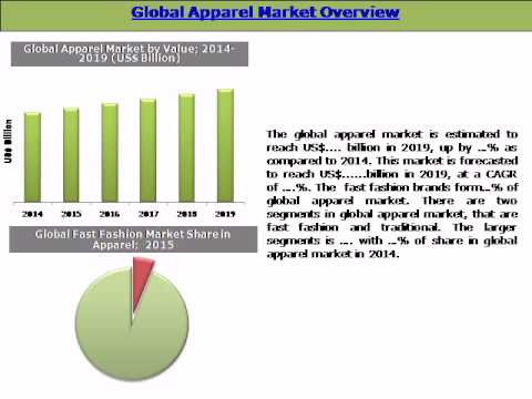 Global Fast Fashion Market with Focus on The United States: (2016-2020) - Daedal Research