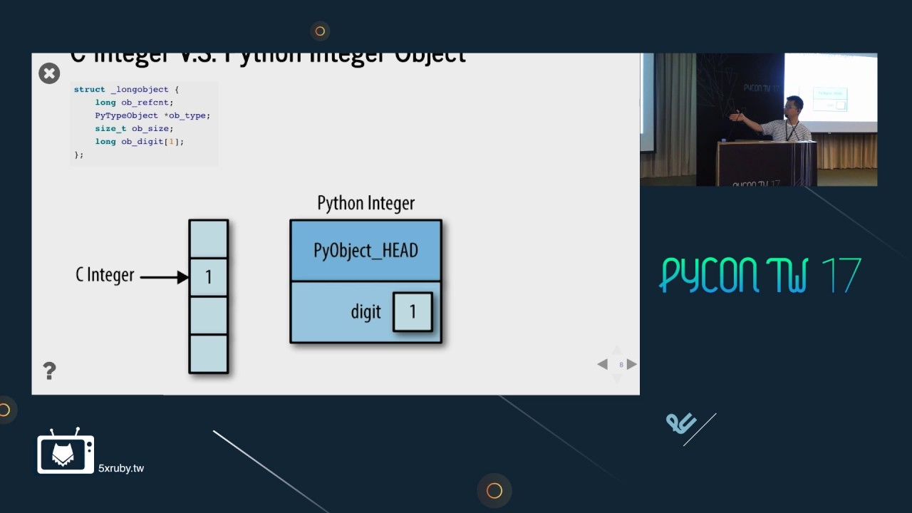 Image from Tim Hsu - Numpy for dummy - PyConTW2017