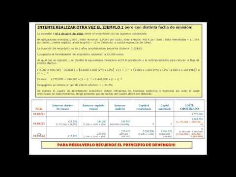 umh2172 2012-13 Lec009 Contabilidad de Sociedades. Emisión de Empréstitos