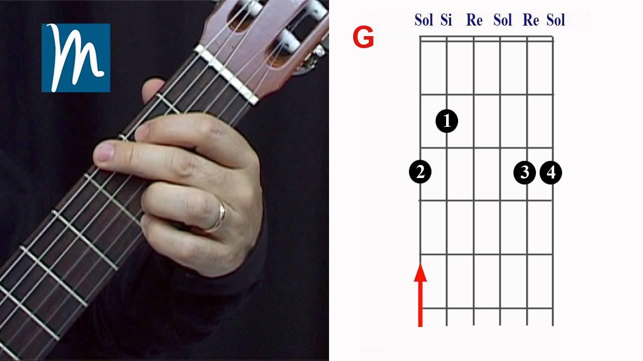 Acordes Para Guitarra Sol Mayor G