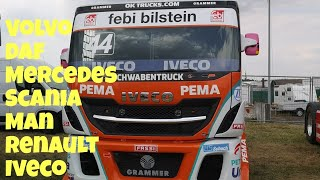 Tırlar Dünyasi - Trucks World...