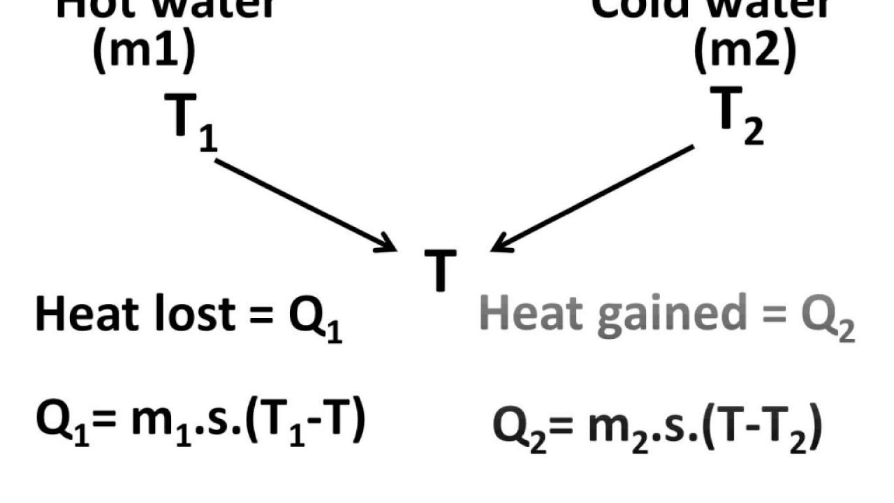 physics final temperature of a mixture thermal properties of matter part 5 english [ 1280 x 720 Pixel ]