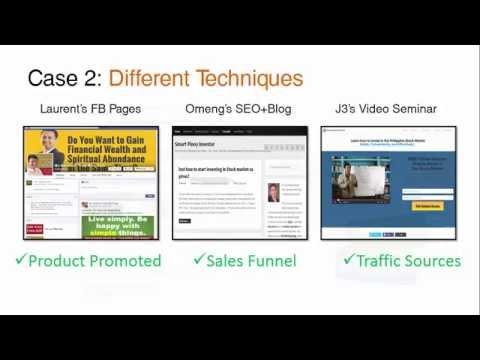Online Marketing  - 3 Business Case Studies