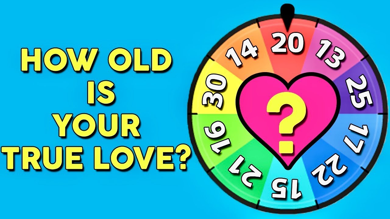 How do you know when your in love quiz