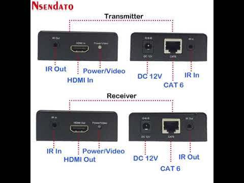 HDMI Extender Transmitter Receiver over Cat6 Bi-Direction IR UTP EDID Cable  RJ45 up to 60m for HDTV