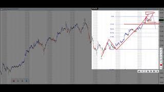 2021 09 08  تحليل السوق السعودي ليوم الاربعاء