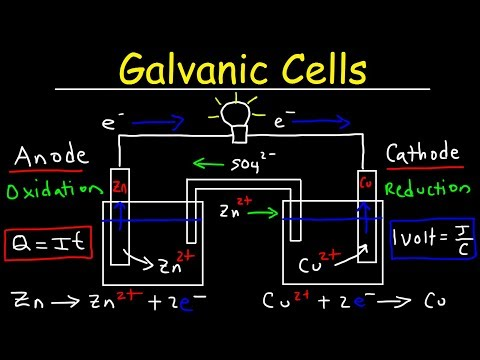 Introduction to Galvanic Cells & Voltaic Cells