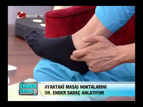 Dr Ender Saraç Regl Sancısını Hafifleten Masaj Youtube