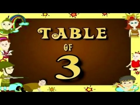 Learn Multiplication Table Of Three 3 x 1 = 3 | 3 Times Tables | Fun & Learn Video