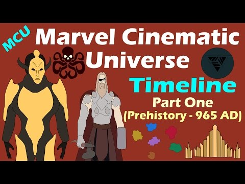 Marvel Cinematic Universe: Timeline (Part 1)