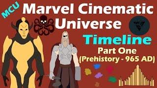 Marvel Cinematic Universe: Timeline (Part 1)