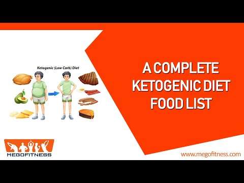 a-complete-ketogenic-diet-food-list-#megofitness
