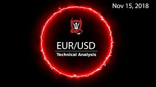 Euro Dollar Technical Analysis (EUR/USD) :  Swingers Delight... [11.15.2018]