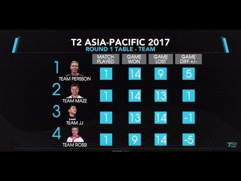 #T2APAC | Round 1 | Day 1: Team Fixture 2 LIVE