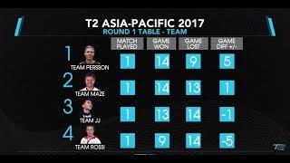 #T2APAC   Match Round 1- Day 1: Team Fixture 2 LIVE