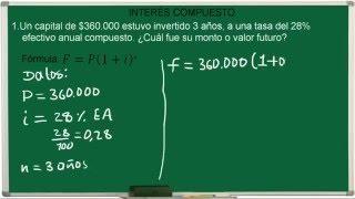 INTERÉS COMPUESTO - CÁLCULO DEL MONTO O VALOR FUTURO.