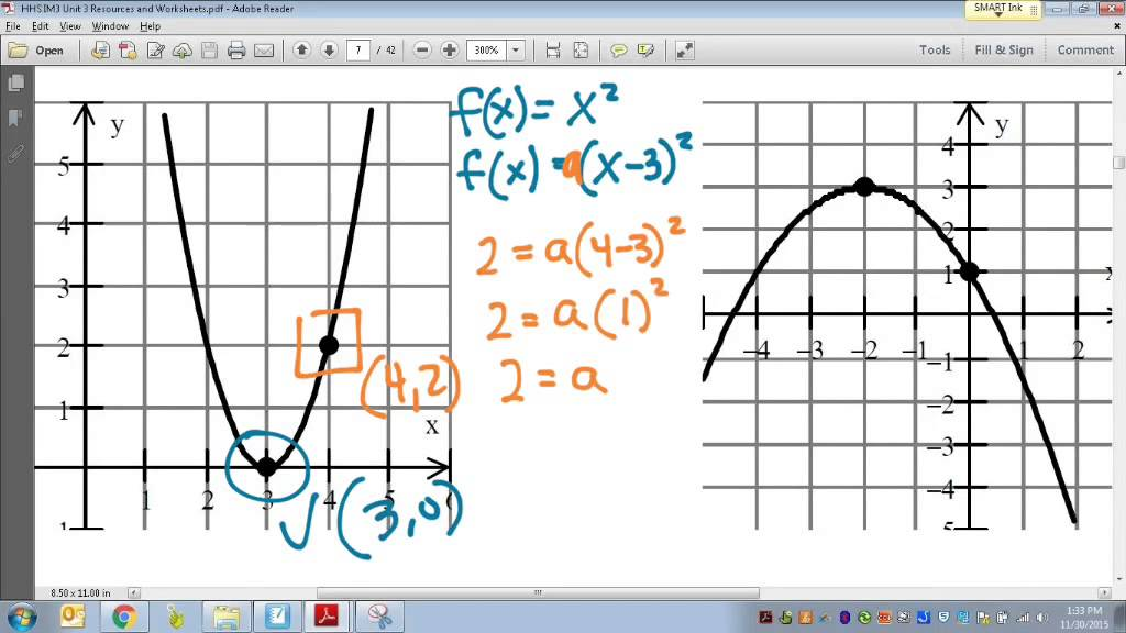 Quadratic Functions(General Form)