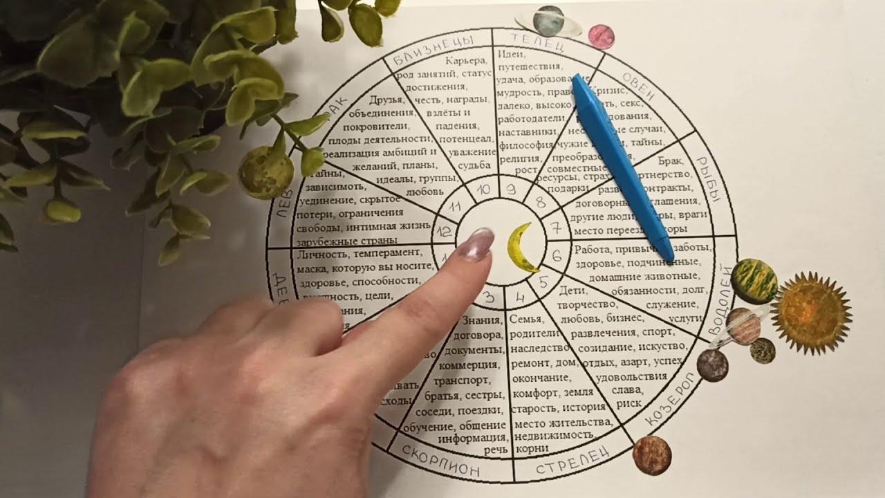 ДЕВА ♍ гороскоп на январь 2021 года