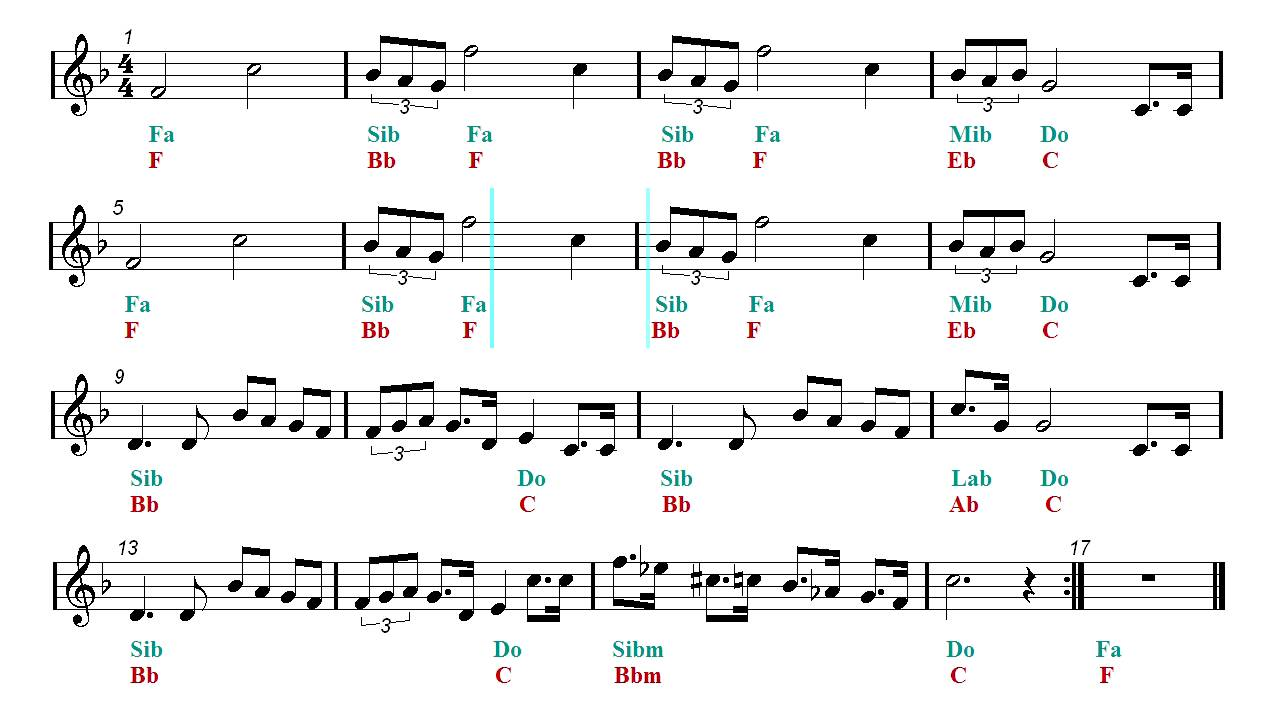 Soft guitar chords images guitar chords examples fusion soft funk remix star wars main title sheet music fusion soft funk remix star wars hexwebz Gallery