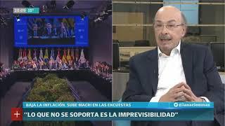 Joaquín Morales Solá: Inflación, política y encuestas