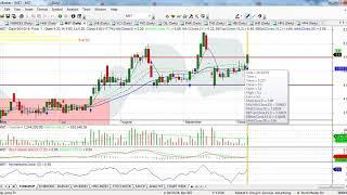 Bản tinh phân tích, cập nhật TT tuần 08-12/10 (Tiếp tục hạ tỷ trọng CP ) - VIDEO 29