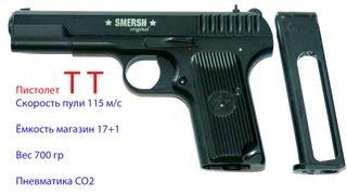 Пневматический газобаллонный пистолет ,Видео обзор,Тест.