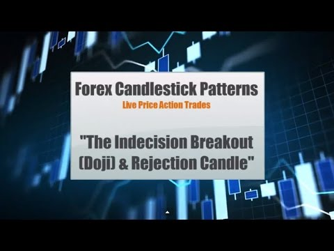 Trading Candlestick Reversal and Breakout Patterns Using Plain Charts