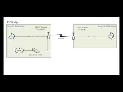 Configuring A Wireless Point-to-Point Bridge On DD-WRT