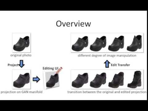 Generative Visual Manipulation on the Natural Image Manifold