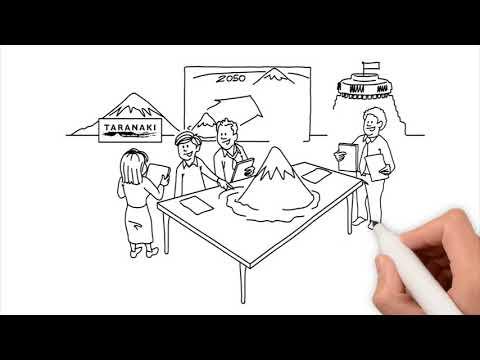 Taranaki 2050: The roadmap to the future