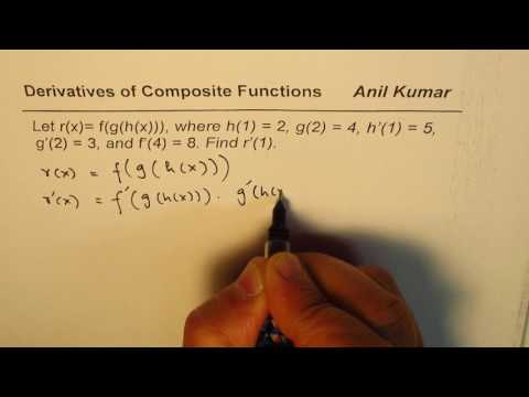 How to find derivative of composite function given parameters IMPORTANT