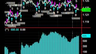Forex mechanical trading