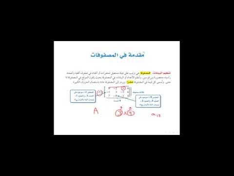 منظومة معرفة | مادة الرياضيات للصف الثاني الثانوي | درس مقدمة في المصفوفات