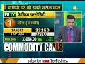 Commodity Superfast: Know about action in commodities market, 31st January, 2019