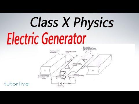 Electric Generator : class X Physics - tutorlive