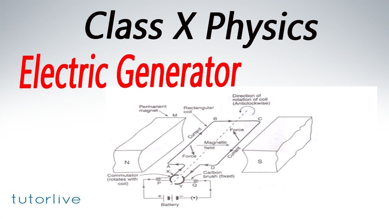 medium resolution of electric generator diagram for the electric generator book diagram electric generator class x physics tutorlive youtube