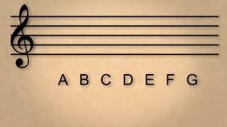 Müzik notalarının yerleri ve isimleri