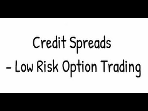 Credit Spreads Option Strategy