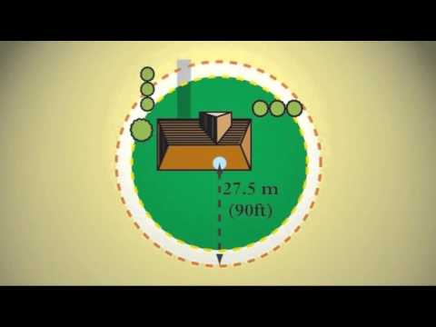 Clôture anti-fugue sans fil PetSafe®. - YouTube