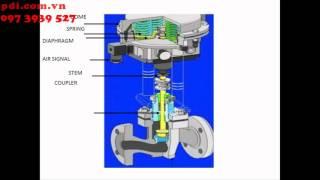Van điều khiển Control valve và cấu tạo van điều khiển
