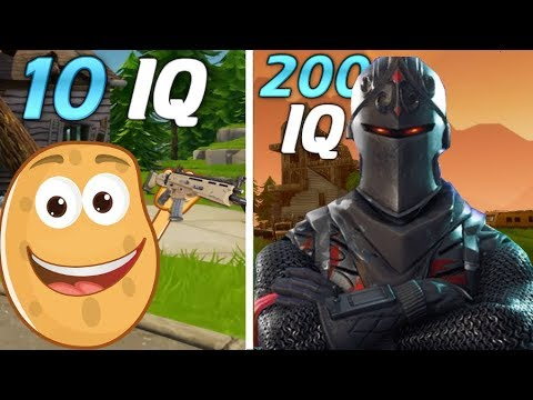 Fortnite IQ Test
