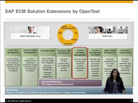 SAP ECM Suite from OpenText