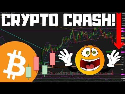 Bitcoin & Altcoins Crash - How Low Will Crypto Go?