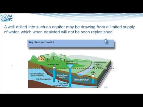 Drought and Your Water Well Webinar