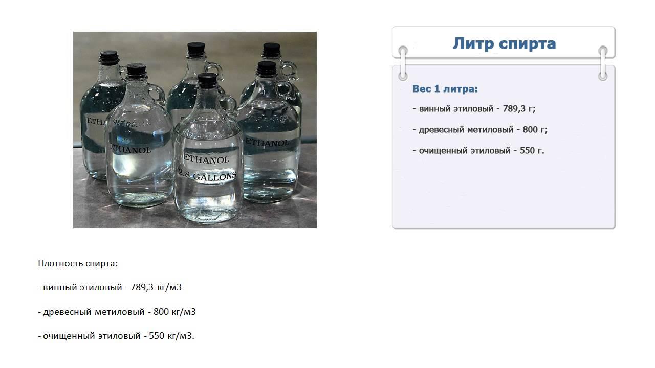 Правильный спирт сырец. Три важных правила качества. - YouTube
