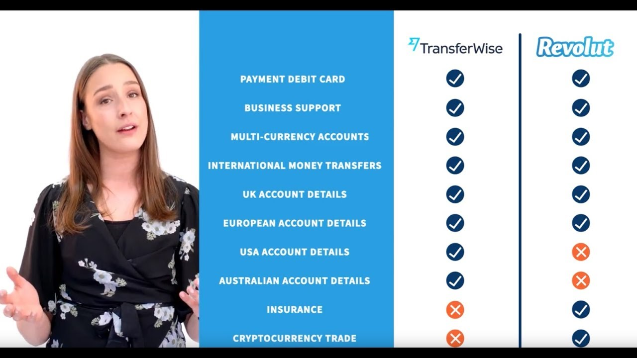 TransferWise Debit Card vs Revolut