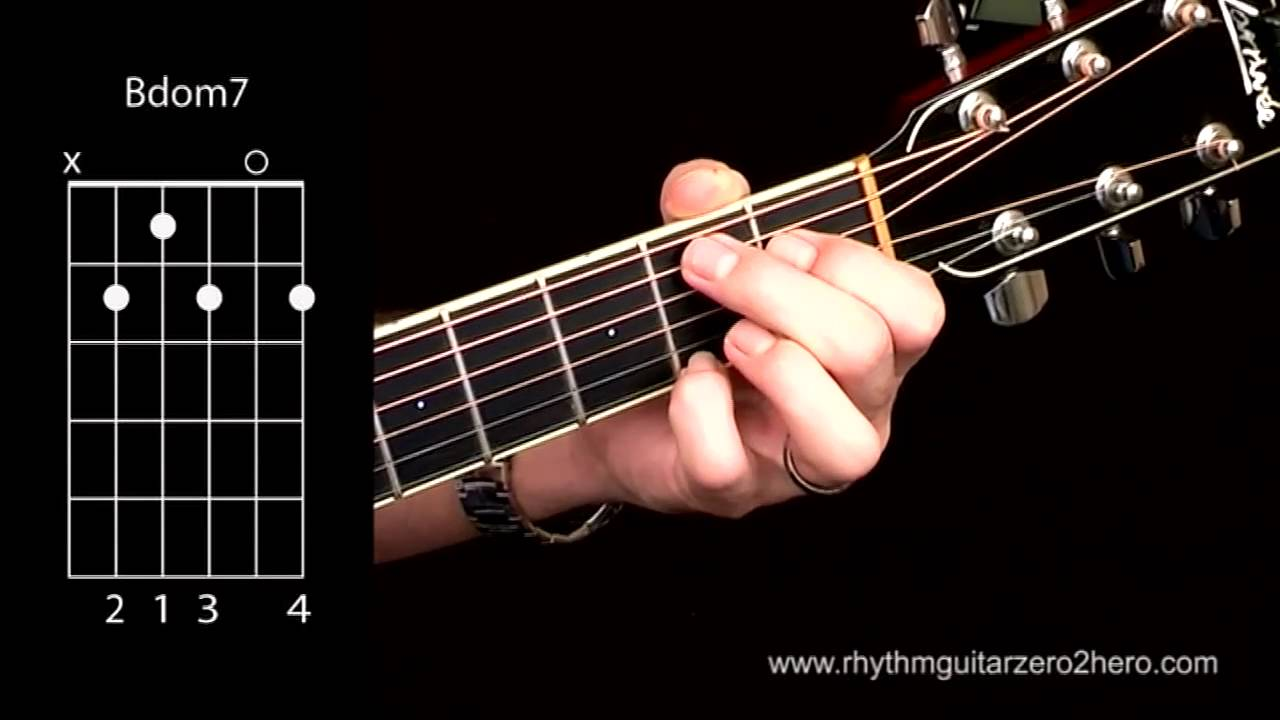 B7 Chord On Guitar Image Collections Basic Guitar Chords Finger