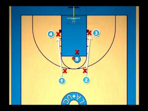 UCLA OFFENSE part 1