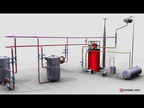 Thermal oil heaters for thermal fluid systems - Pirobloc